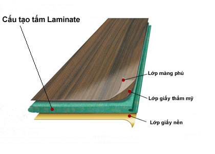 cu to ca g laminate, cua go laminate dep
