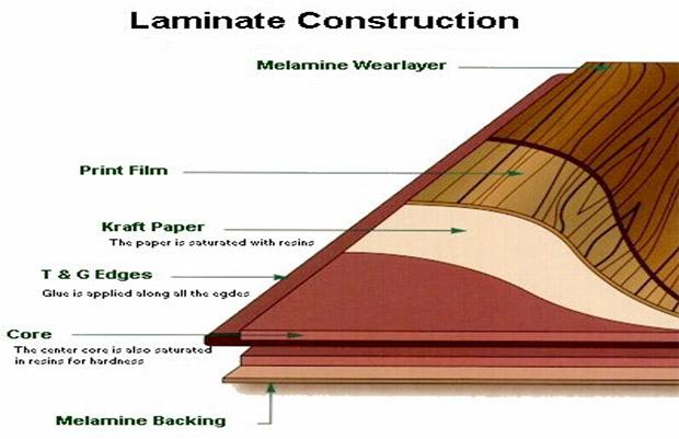 Cửa gỗ Laminate tốt: Vàng thật chịu được lửa